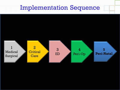 level of implementation of hospital information Reassessing your security practices  in a health it environment:  health information security is an iterative process driven by enhancements in technology as well.