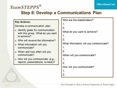TeamSTEPPS for Office-Based Care: Implementation Planning ...