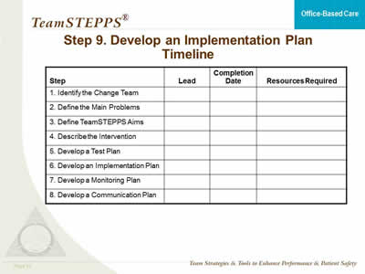 Teamstepps For Office-Based Care: Implementation Planning | Agency
