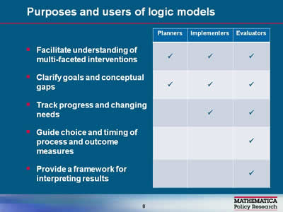 description of the purpose and methodology process in health care Home the university of scranton's online resource center  resources  the purpose of risk management in healthcare  care risk management protocol should .