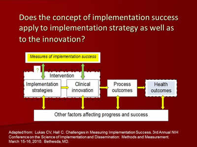 Does the concept of implementation success apply to implementation strategy as well as to the innovation?