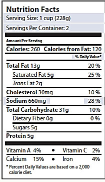 Picture of a Nutrition Facts label.