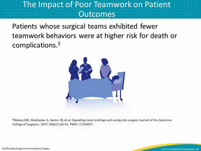 Patients whose surgical teams exhibited fewer teamwork behaviors were at higher risk for death or complications