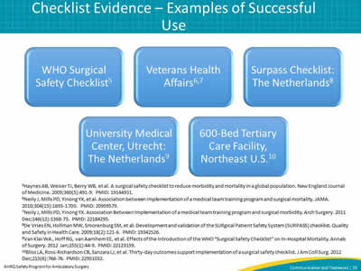 Checklist Evidence – Examples of Successful Use