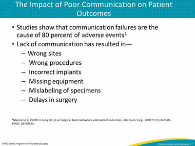 The Impact of Poor Communication on Patient Outcomes