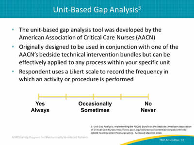 the unit based gap analysis tool was developed by the american association of critical care