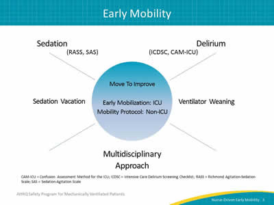 Nurse-Driven Early Mobility Protocols: Slide Presentation