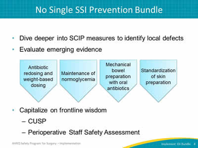 Implementing Your Surgical Site Infection Prevention Bundle