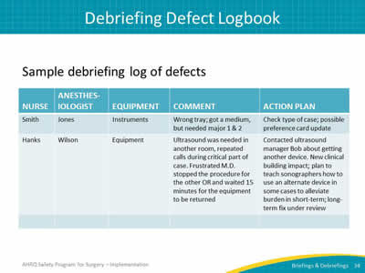 Optimize Briefings And Debriefings Facilitator Notes Agency For