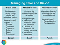 Managing Error and Risk: To improve outcomes, human error, at-risk behavior, and reckless behavior should each be managed appropriately. Human error is a product of both system design and behavioral choices. Human error can be managed through changes in processes, procedures, training, system design, or work environment. The proper management approach is to console providers who have committed a human error and to ensure proper systems and procedures are in place to support future appropriate choices. At-risk behavior is an active choice to engage in risky activity through a belief that the risk was either insignificant or justified for a particular outcome. The best approach to dealing with at-risk behavior is to remove any incentives for engaging in it and to verify the system encourages healthy, risk-reducing behaviors. Reckless behavior is a conscious disregard of substantial and unjustifiable risk. When reckless behavior has occurred, it must be met with remedial or punitive action to decrease or eliminate the chances the behavior will reoccur.