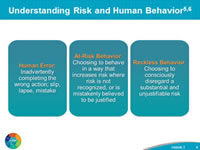 Understanding Risk and Human Behavior: Human error - Inadvertently completing the wrong action; a slip, a lapse, or mistake. At-risk behavior - Choosing to behave in a way that increases risk, where risk is not recognized or is mistakenly believed to be justified. Reckless behavior - Choosing to consciously disregard a substantial and unjustifiable risk.