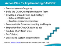Action Plan for Implementing CANDOR: Create a sense of urgency Build the CANDOR Implementation Team Develop a shared vision and strategy. Define a CANDOR event. Develop a measurement strategy Communicate for understanding and buy-in. Empower the CANDOR team to act. Produce short-term wins. Don't let up. Create and sustain a new culture. Footnote: Kotter, J. P. Leading Change. Boston: Harvard Business School Press, 1996.