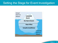 Setting the Stage for Event Investigation. One of the hallmarks of the CANDOR Process is the focus on a systems approach to Event Investigation and Analysis. The rationale for a systems approach to Event Investigation and Analysis is that managing individual performance alone does not ensure that a harm event won't happen again.  Human errors are abundant and inevitably repeated when system processes are not corrected or adjusted to prevent similar harm events from happening in the future. By focusing on system processes and factors which facilitated the event, adjustments can be made to minimize human error, resulting in fewer opportunities to produce a similar harm event again. A systems approach includes, as part of the event investigation, an analysis of how the system failed rather than focusing on individual blame.