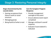 Stage 3: Restoring Personal Integrity. Stage characterized by the second-victim: Gaining acceptance from those in work or social structure. Managing gossip. Being fearful of what is next. Care for Caregiver Program Response: Provide management oversight of the event. Ensure adverse event report completed. Manage unit/team's overall response. Evaluate if event debrief is indicated.