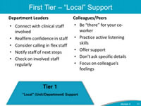 "First Tier - 'Local' Support. Department Leaders - Connect with clinical staff involved. Reaffirm confidence in staff. Consider calling in flex staff. Notify staff of next steps. Check on involved staff regularly. Colleagues/Peers - Be ""there"" for your co-worker. Practice active listening skills. Offer support. Don't ask specific details. Focus on colleague's feelings."