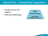 Second Tier - Trained Peer Supporters. Provide one-on-one support. Hold team debriefings.