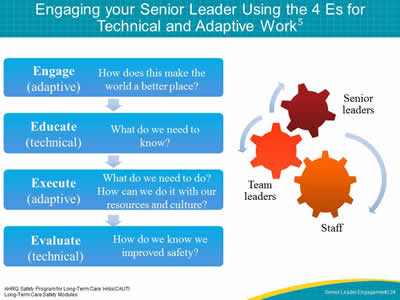 Engaging your Senior Leader Using the 4 Es for Technical and Adaptive Work