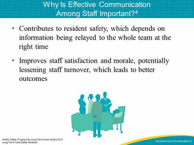 Module 4: Teamwork and Communication: Facilitator Notes