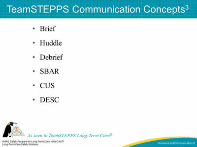 TeamSTEPPS Communication Concepts