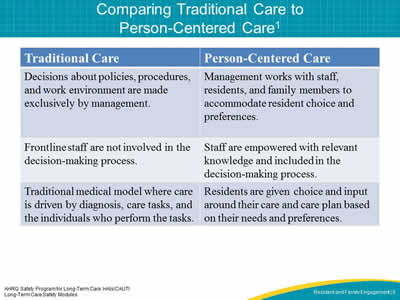 Comparing Traditional Care to Person-Centered Care