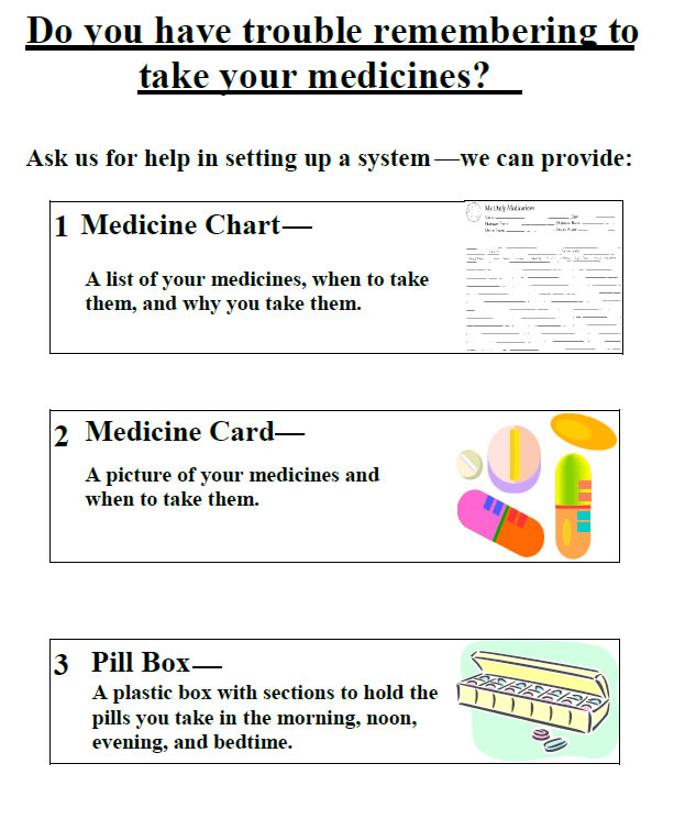 Do you have trouble remembering to take your medicines? Ask us for help in setting up a system - we can provide: 1. Medicine Chart - A list of your medicines, when to take them, and why you take them. Image: Printed list titled 'My Daily Medications.' 2. Medicine Card - A picture of your medicines and when to take them. Image: Five different pills. 3. Pill Box - A plastic box with sections to hold the pills you take in the morning, noon, evening, and bedtime. Image: A pill box.