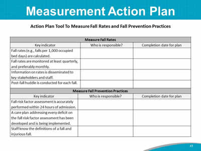 Module 5 how to measure fall rates and fall prevention for Hospital action plan template