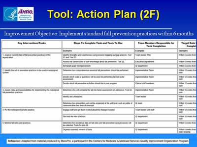 Preventing falls in hospitals slide presentation for Hospital action plan template