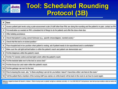 standardized interdisciplinary rounds During these structured interdisciplinary bedside rounds (sibr), team  the  diagram spells out a standardized protocol that interdisciplinary.