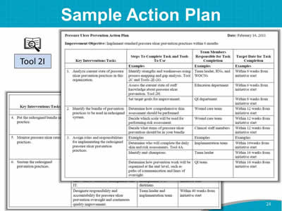 Hospital action plan template images template design ideas for Hospital action plan template