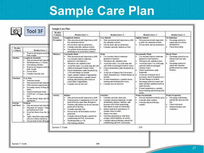 Sample Care Plan
