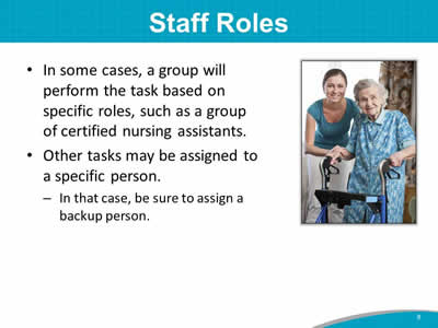 Staff Roles