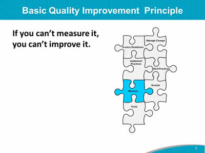 Basic Quality Improvement Principle