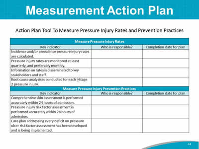 Measurement Action Plan