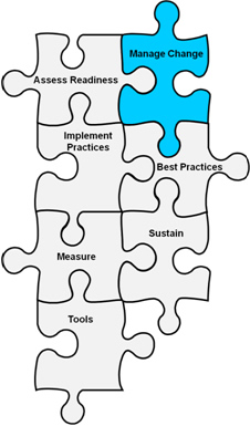 Image shows seven interconnected puzzle pieces labeled Assess Readiness, Manage Change, Implement Practices, Best Practices, Measure, Sustain, and Tools. The piece labeled Manage Change is highlighted in blue.