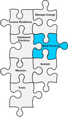 hcs 588 health care organizational qi plan part iii Read this essay on qi plan part 3  qi plan part ii hcs/588  2015 georgia rothstein qi plan part iii health care organizations have a responsibility.