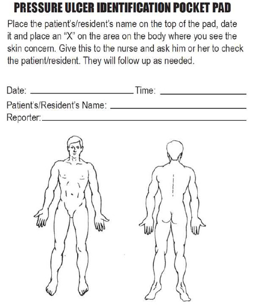 image shows chart of human body, front and back