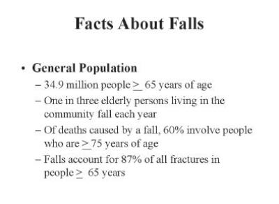 Facts About Falls on the General Population: 34.9 million people ≥65 years of age; one in three elderly persons living in the community fall each year; of deaths caused by a fall, 60% involve people who are ≥75 years of age; falls account for 87% of all fractures in people ≥65 years of age.