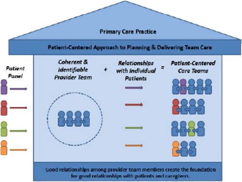 clabsi prevention practices Variability of clabsi surveillance practices  the clabsi prevention resource library is an online repository of resources  how to achieve zero clabsi rates in.