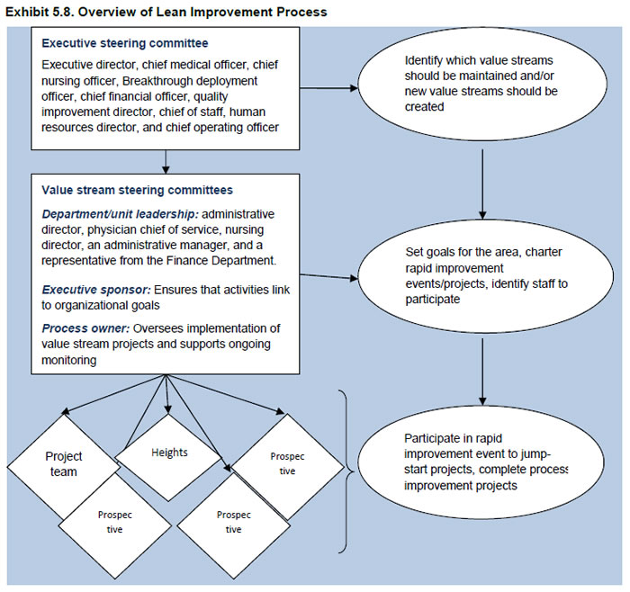 unit 8 promote and implement health Implement person centred approaches in health and social care (unit ref a/601/8140 promote person centred approaches in health and social care (unit ref.
