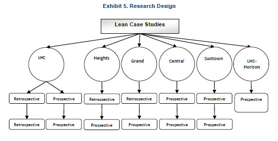 lean healthcare case studies Lean healthcare case studies - kindle edition by sue kozlowski, laura archbold, todd sperl, don tapping download it once and read it on your kindle device, pc, phones or tablets.