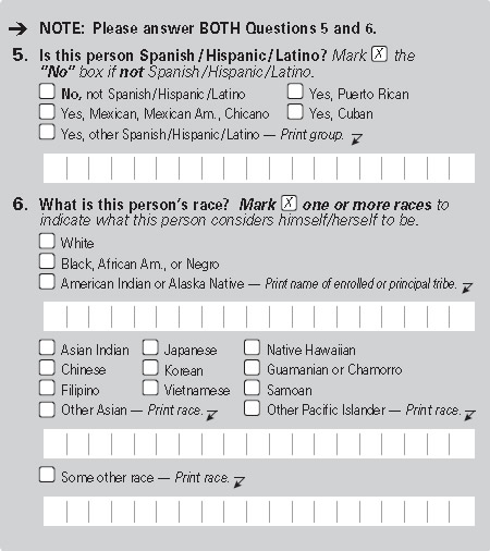 Questions 5 and 6 on the 2000 Census form are related to the Spanish/Hispanic/Latino background and race of the person filling out the form.