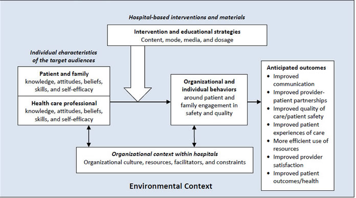social skills improvement system intervention guide