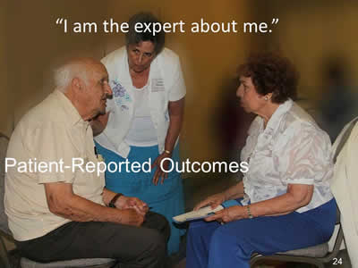 Slide 24. Patient-Reported Outcomes