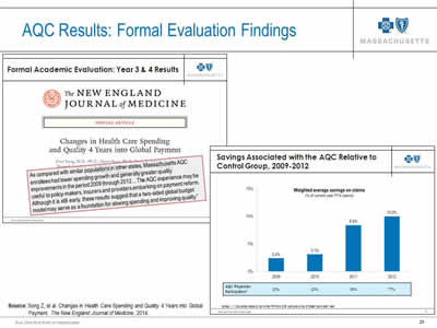 Slide 29. AQC Results: Formal Evaluation Findings. Screen shot of a NEJM article on changes in health care spending and quality and a bar chart titled: 'Savings Associated with the AQC Relative to Control Group, 2009-2012.