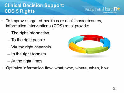 Slide 31. Clinical Decision Support:CDS 5 Rights. To improve targeted health care decisions/outcomes, information interventions (CDS) must provide: The right information; To the right people; Via the right channels; In the right formats; At the right times; Optimize information flow: what, who, where, when, how.