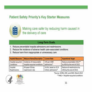 Slide 11, Patient Safety Priority's Key Starter Measures. Information from Slides 9 and 10, plus a table showing 2 measures.