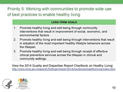Slide 10. Priority 5: Working with communities to promote wide use of best practices to enable healthy living. Lists the three long-term goals. View the 2014 Quality and Disparities Report Chartbook on Healthy Living: http://www.ahrq.gov/research/findings/nhqrdr/2014chartbooks/healthyliving/index.html.