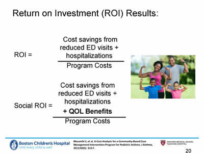 Slide 20. Return on Investment (ROI) Results. ROI = Cost savings from reduced ED visits + hospitalizations/Program Costs. Social ROI = Cost savings from reduced ED visits + hospitalizations + QOL Benefits/Program Costs. Bhaumik U, et al. A Cost Analysis for a Community-Based Case Management Intervention Program for Pediatric Asthma. J Asthma, 2013;50(3): 310-7.