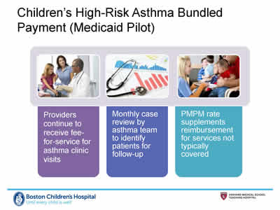 Slide 24. Children's High-Risk Asthma Bundled Payment (Medicaid Pilot). Providers continue to receive fee-for-service for asthma clinic visits. Monthly case review by asthma team to identify patients for follow-up. PMPM rate supplements reimbursement for services not typically covered.
