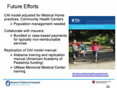 Slide 25. Future Efforts. CAI model adjusted for Medical Home practices, Community Health Centers. Collaborate with insurers, and a replication of the CAI model manual.